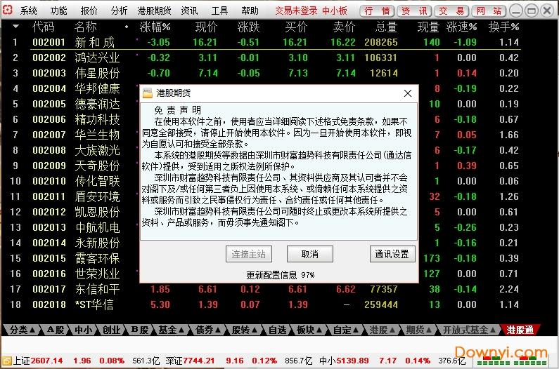 银泰证券通达信合一版 v6.50 最新版 0