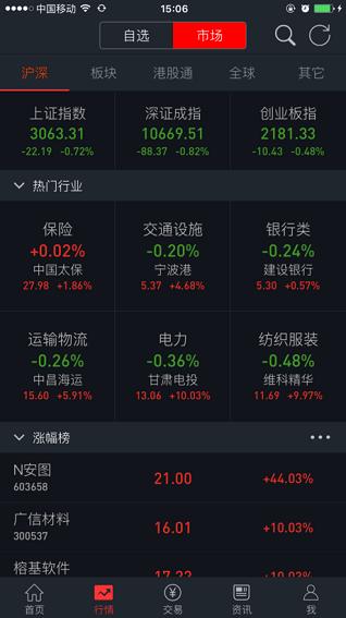 世纪证券朝阳世纪专业版苹果版 v3.1.0 iphone版 1