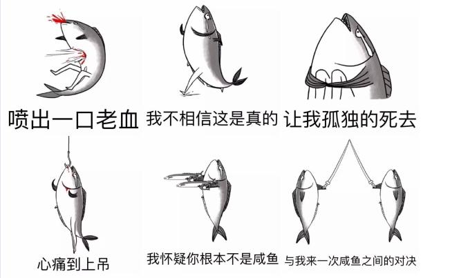 微信表情qq图片下跪表情包咸鱼元二次图片