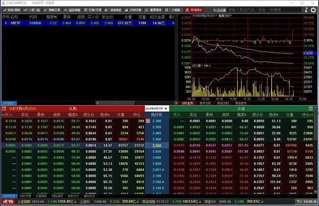 红塔证券期权宝(个股期权) v2.11.0.35 官方版 0