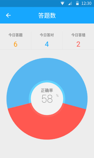 33iq手机版 v3.3.7 安卓最新版1