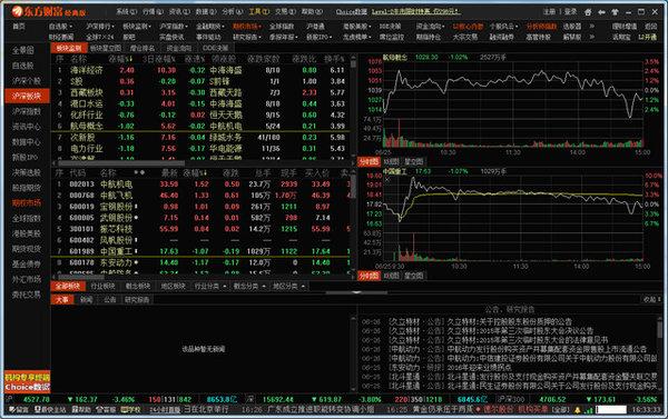 东方期货期货模拟交易客户端