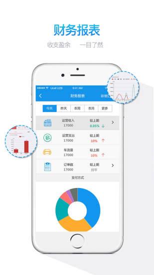 文弘元乐车宝软件 v1.3.7 安卓版 0