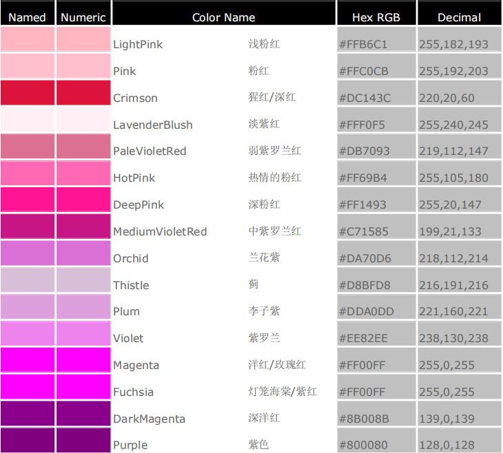 颜色色谱表