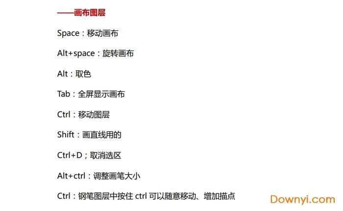 sai快捷键大全pdf版 完整版0