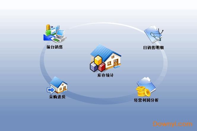 店家�贩��b�N售管理系�y v2.41 官方免�M版 0