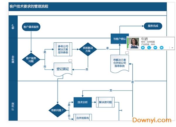Microsoft Visio 2019中文版