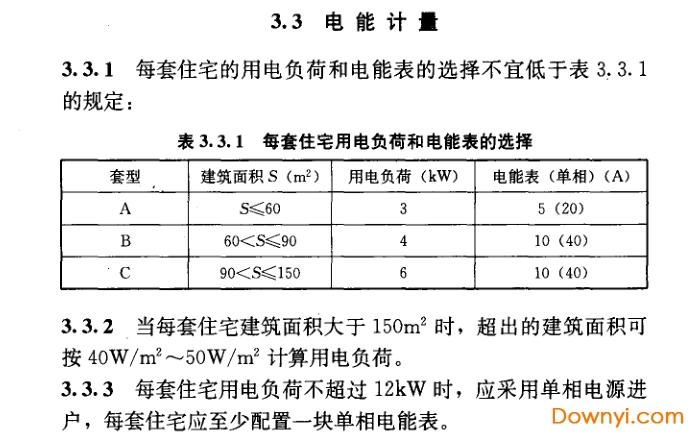 住宅建筑电气设计规范 jgj 242-2011