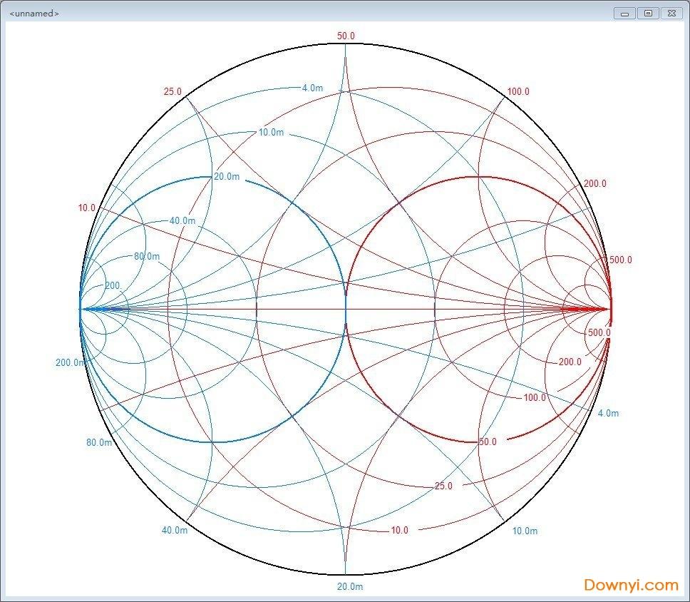 smith圆图软件(史密斯圆图软件) v3.10 绿色最新版 0