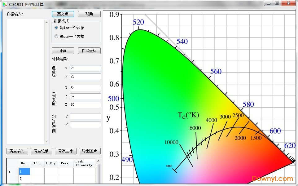 cie1931色坐标计算软件
