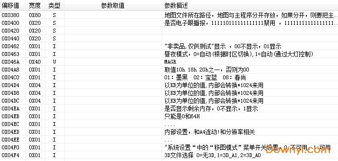 凯立德配置文件编辑修改DIY工具 v6.0 绿色免费版 0