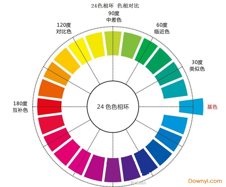 色相环高清图图表 免费版 0