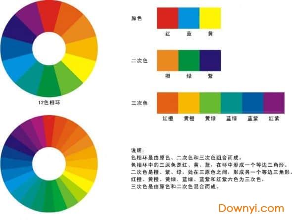 色相环高清图图表 免费版 1