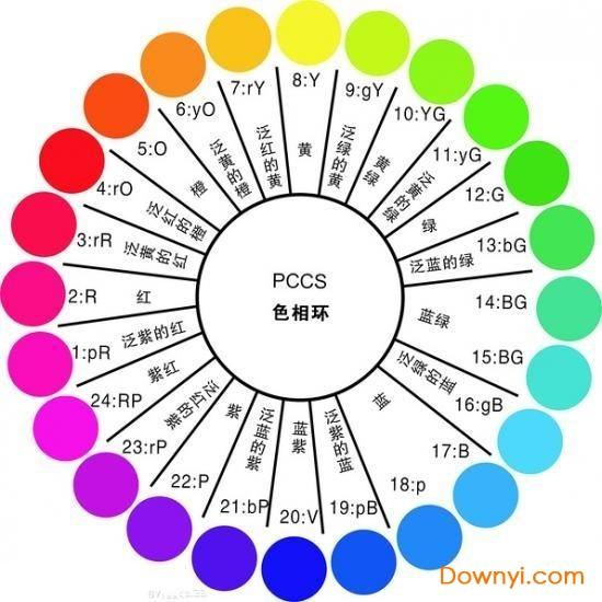 24/12色相环高清图
