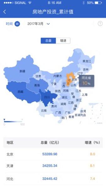 数据中国手机版 v1.0.37 安卓版 1