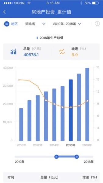 数据中国手机版 v1.0.37 安卓版 2