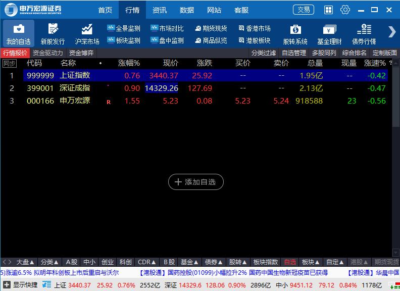 申万宏源金融终端软件 v10.04 最新版 1