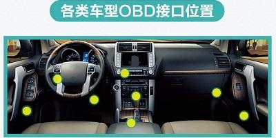 汽车obd诊断软件