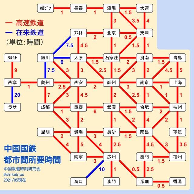 日本中国高铁时刻图