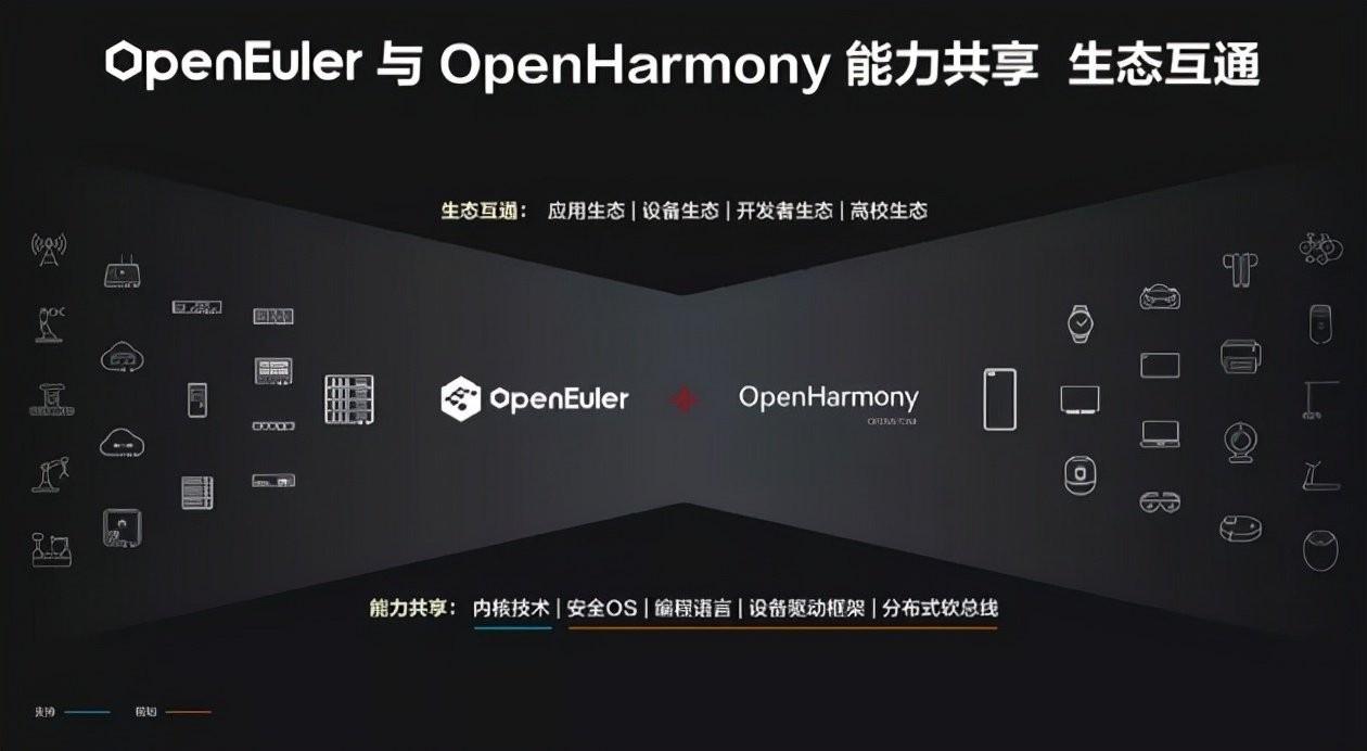 openeuler操作系统官方版