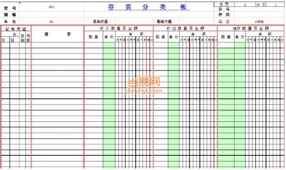 存货明细账表格模板 ,excel格式