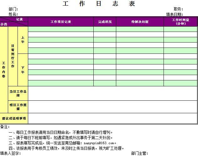 工作日志表格模板,用于记录员工每天的工作任务完成