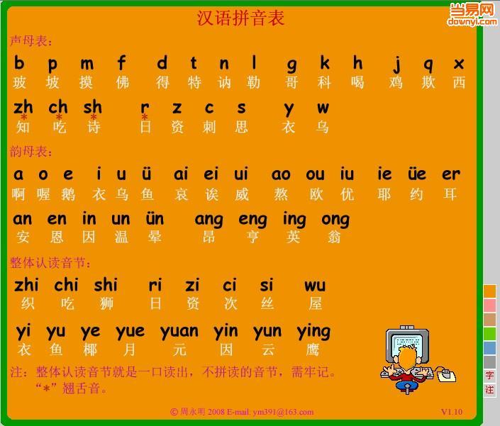 表)是一款用于学习拼音的软件,表中包括声母表,韵母表,整体认读音节.图片