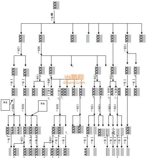 家谱欧式样本图