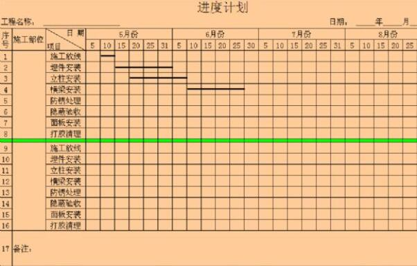 项目进度计划表模板